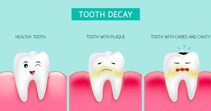 Dentists Wetherill Park